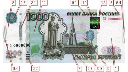 Фото лицевой стороны 1000 рублевой банкноты образца 1997 г. (модификации 2010 года)